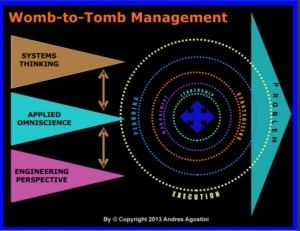 Womb-To-Tomb Management